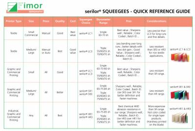 Serilor 174 Squeegees Quick Reference Guide Garston